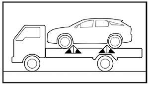 Тросы для крепления автомобиля Lexus NX