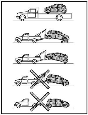 Буксировка Nissan Note