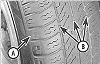 Глубина рисунка протектора: визуальная проверка