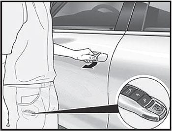 Двери Porsche Cayenne