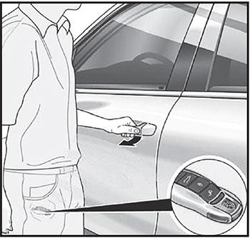 Ключ Porsche Cayenne