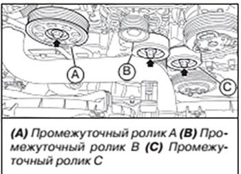 Болт крепления Subaru XV