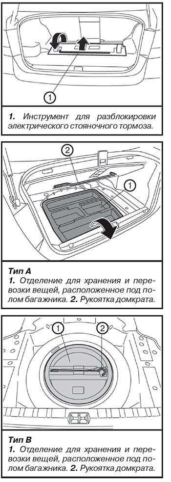 Инструменты для эксплуатационного ремонта Subaru Legacy