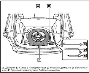 Домкрат Toyota Rav4