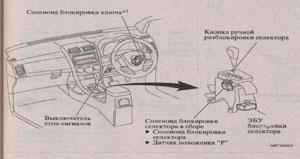пример блокировки ключа Toyota Corolla Axio, пример блокировки ключа Toyota Corolla Fielder, пример блокировки ключа Toyota Auris