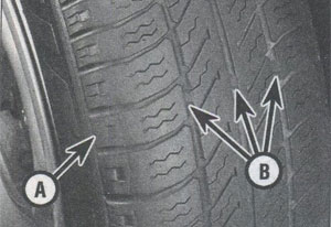 Tread depth Toyota Corolla 1997
