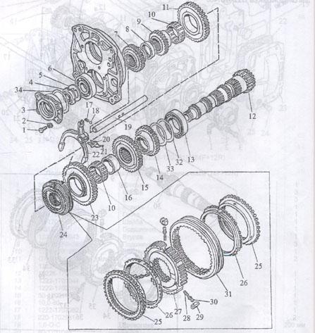 Руководство по эксплуатации тракторов «Беларус» МТЗ-1221.2.
