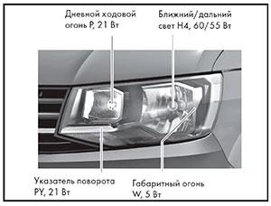 Блок-фара H4 VW Transporter T6