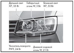 Блок-фара H7 VW Transporter T6
