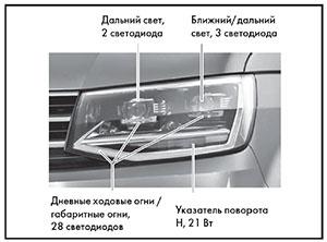 Светодиодная блок-фара VW Transporter T6