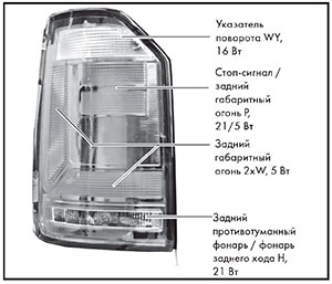 Стоп-сигнал VW Transporter T6