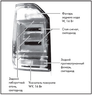 Указатель поворота VW Transporter T6