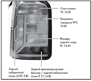 Задние фонари VW Transporter T6
